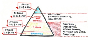 base-of-the-pyramid-next-four-billion