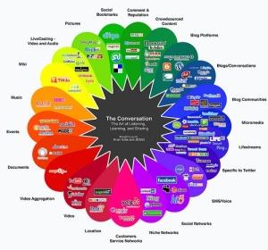 social-media-agency-consultant