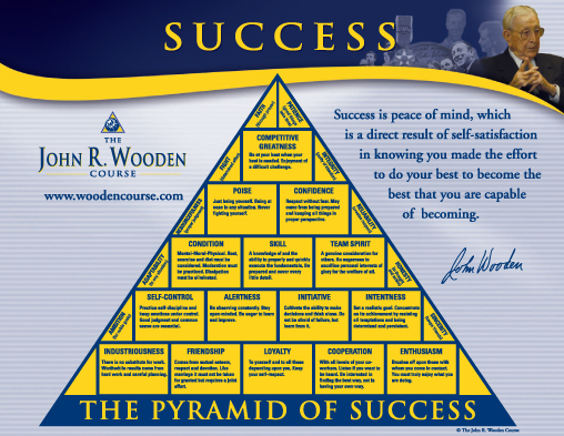 Make Each Day Your Masterpiece John Woodens Wisdom On Life Success